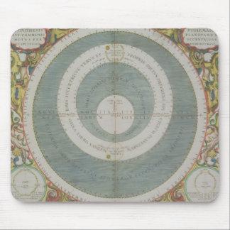 Système Ptolemaic, 'de l'atlas céleste, ou Th Tapis De Souris