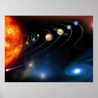 Système solaire et au-delà posters