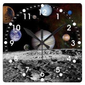 Système solaire horloge