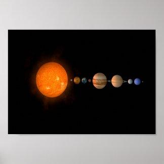 Système solaire poster