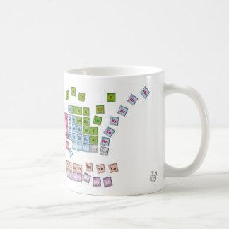 T périodique mug