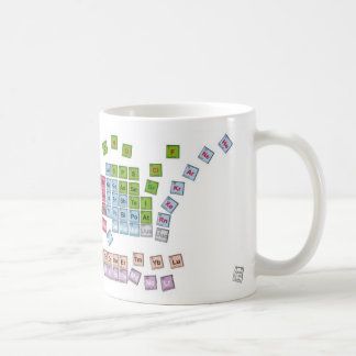T périodique mug à café