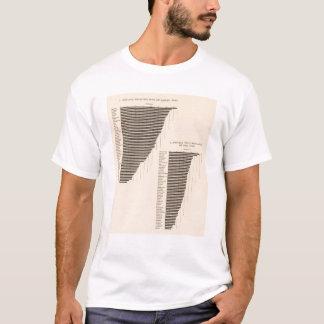 T-shirt 171 orge, seigle/acre