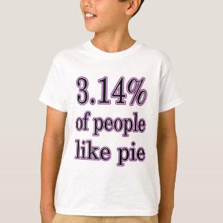 T-shirt 3,14% comme le tarte