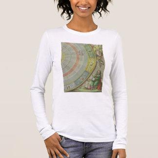 T-shirt À Manches Longues Nicolas Copernic (1473-1543), détail d'une carte