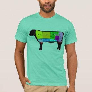 T-shirt boeuf
