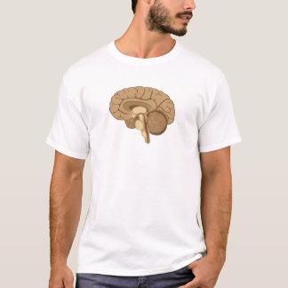 T-shirt Chemise drôle d'anatomie d'esprit humain