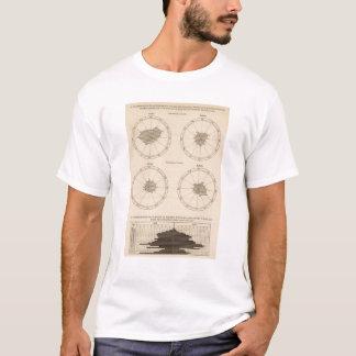 T-shirt Coqueluche des 116 décès