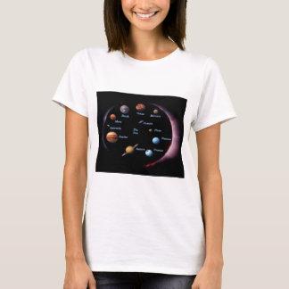 T-shirt de planètes de système solaire
