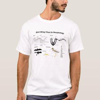 T-shirt Diagramme de l'anatomie des ailes d'oiseau