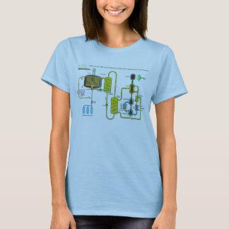 T-shirt Diagramme d'un réacteur de fission nucléaire de