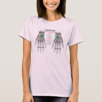 T-shirt Diagramme humain de structure d'os de carpe