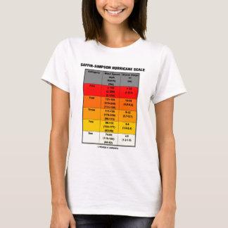 T-shirt Échelle d'ouragan de Saffir-Simpson (météorologie)