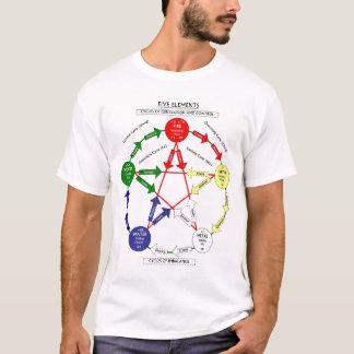 T-shirt Élément du Chinois cinq
