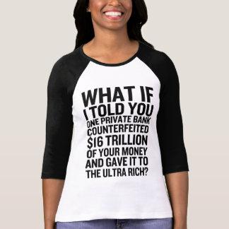 T-shirt Federal Reserve auditent la chemise
