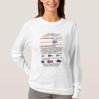 T-shirt Instruments chirurgicaux d'un traité