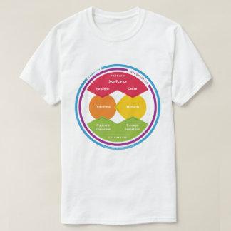 T-shirt La pièce en t légère des hommes modèles de logique