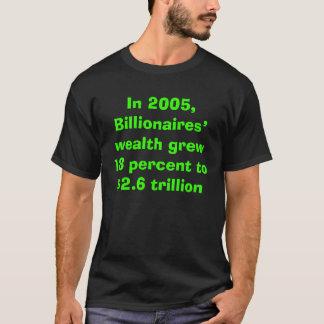T-shirt La richesse de milliardaires s'est développée et