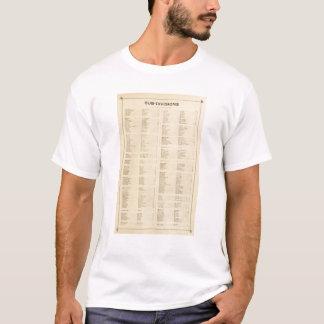 T-shirt Le comté de Westchester, New York 4