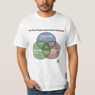 T-shirt Le diagramme de venn de Cyclocross de trois crêtes