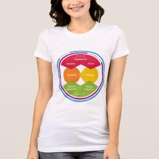 T-shirt L'encolure ras du cou légère des femmes modèles de