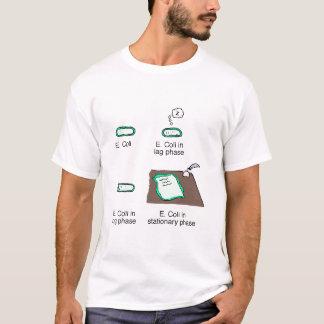 T-shirt microbien de phases de croissance