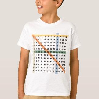 T-shirt Multiplication/Tableau de périodes