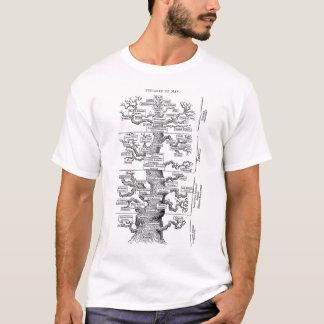 T-shirt Pedigree de singulet de l'homme