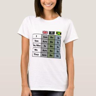 T-shirt - pirate - diagramme anglais de grammaire de la