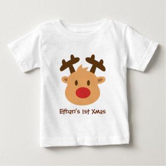 Cadeaux de Noël pour bébés