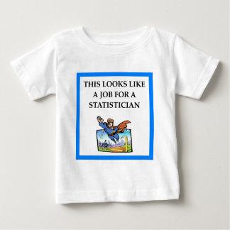 T-shirt Pour Bébé statistiques