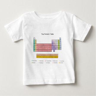 T-shirt Pour Bébé Tableau périodique