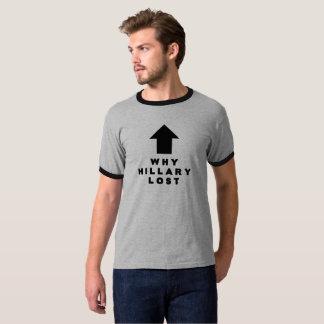 T-shirt Pourquoi Hillary a perdu la chemise
