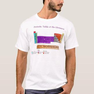 T-shirt Réussissez votre Chem