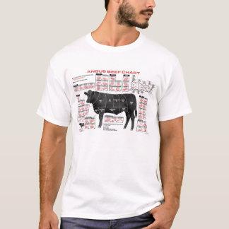 T-shirt Sachez ce que vous fumez