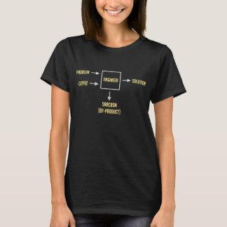 T-shirt Sous-produit de sarcasme d'ingénierie
