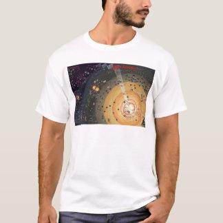 T-shirt T-shirt, colonisation de frontière élevée