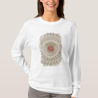 T-shirt Table astrologique du Sun