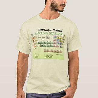 T-shirt Table périodique des éléments rejetés