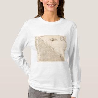 T-shirt Tableau des distances