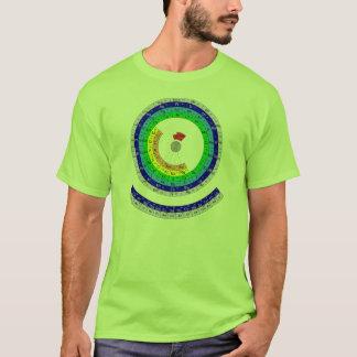 T-shirt Tableau Périodique Circuler