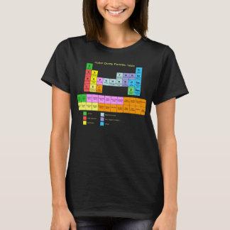 T-shirt Tableau périodique de Derby de rouleau