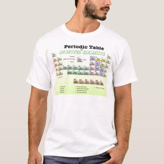 T-shirt Tableau périodique des éléments rejetés