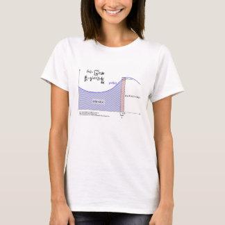 T-shirt Théorème de calcul fondamental