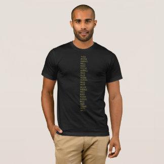 T-shirt workwritesubmitwait