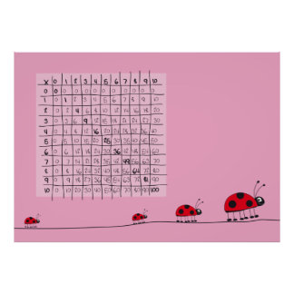 tables multiplication posters tables multiplication affiches