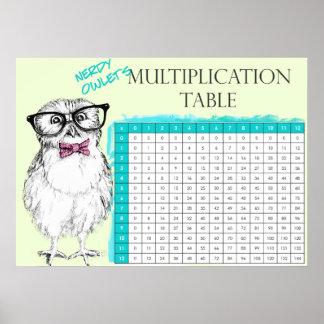 Table de multiplication ringarde de hibou affiches