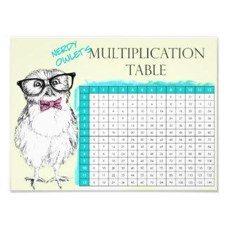 Table de multiplication ringarde de jeune hibou photos sur toile