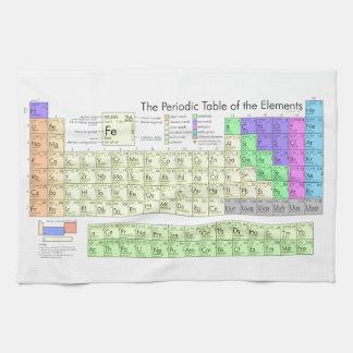 Table des éléments périodique serviette éponge