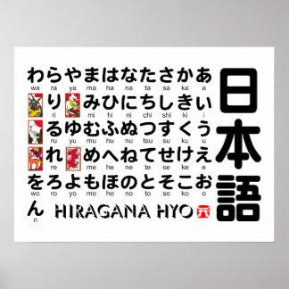 Table japonaise de Hiragana (alphabet) Affiches